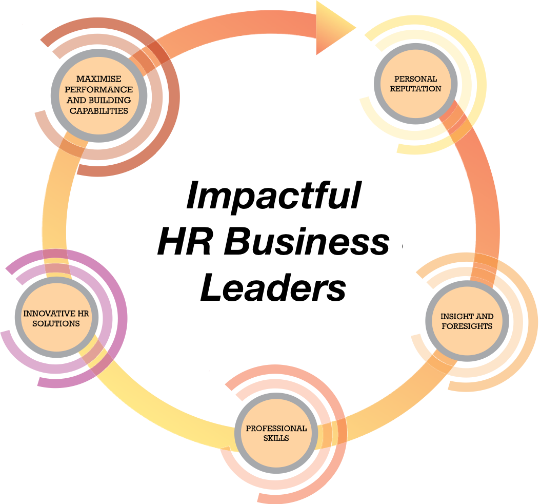 HR-Biz-Leader.png